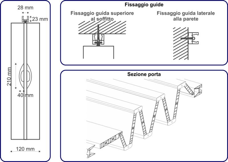 Framigshop porta a soffietto in pvc con vetri su misura for Porte a soffietto on line